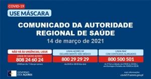 Diagnosticados 11 novos casos e registada uma recuperação nos Açores