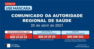 Registados 21 novos casos e 67 recuperações nos Açores